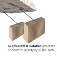 boat lift accessories - ShoreMaster ShorePort Single Supplementary Float for 50 lbs. (use in pairs)