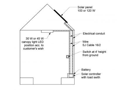 dock light - Hercules Boat House LED Solar Light Kit - 30 watt / 3000 Total Lumens